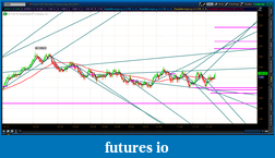 Click image for larger version  Name:2012-06-29-TOS_CHARTS.png-2.png Views:27 Size:79.8 KB ID:79557