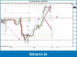 This is good advise, so I will follow it...-cl-08-12-60-min-noon-6_29_2012.jpg