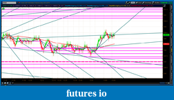 the easy edge for beginner traders-2012-06-29-tos_charts.png-6.png