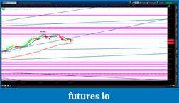 the easy edge for beginner traders-2012-06-29-tos_charts.png-8.png