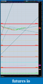 the easy edge for beginner traders-2012-06-29-tos_charts.png-9.png