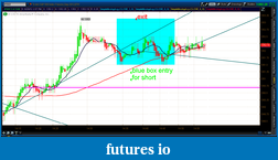 the easy edge for beginner traders-2012-06-29-tos_charts.png-1.png
