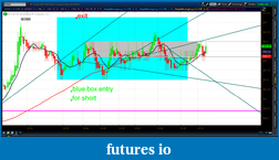 the easy edge for beginner traders-2012-06-29-tos_charts.png-3.png