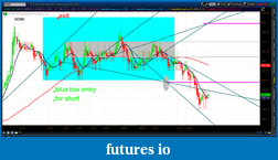 the easy edge for beginner traders-2012-06-29-tos_charts.png-4.png