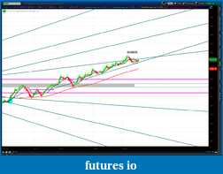 the easy edge for beginner traders-2012-06-29-tos_charts.png-2.png