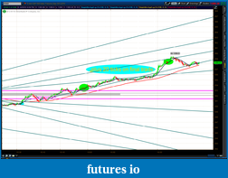 Click image for larger version  Name:2012-06-29-TOS_CHARTS.png-3.png Views:26 Size:74.5 KB ID:79599