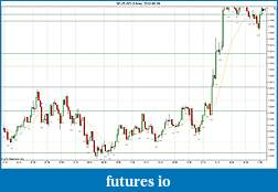 Trading spot fx euro using price action-2012-06-29-continuation.jpg