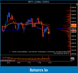 T For Trading-nifty_i-3-min-7_2_2012-2.png