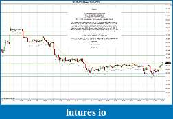 Trading spot fx euro using price action-2012-07-02-morning.jpg