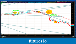Click image for larger version  Name:2012-07-02-TOS_CHARTS.png-1.png Views:46 Size:61.7 KB ID:79879