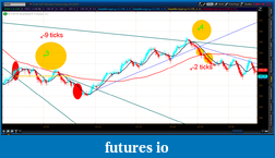 Click image for larger version  Name:2012-07-02-TOS_CHARTS.png-2.png Views:39 Size:66.5 KB ID:79880