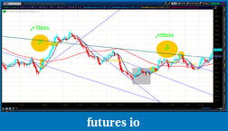 the easy edge for beginner traders-2012-07-02-tos_charts.png-3.png