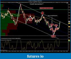 Crude Oil trading-cl-08-12-10-range-02_07_2012-trades.jpg