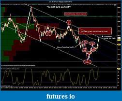 Crude Oil trading-cl-08-12-10-range-02_07_2012.jpg