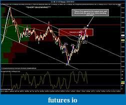 Crude Oil trading-cl-08-12-10-range-02_07_2012-note.jpg