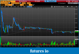 Day Trading Stocks with Discretion-20120629vfc.png