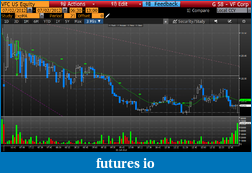 Day Trading Stocks with Discretion-20120702vfc.png