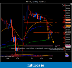 T For Trading-nifty_i-3-min-7_3_2012.png
