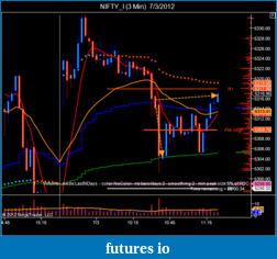 T For Trading-nifty_i-3-min-7_3_2012-2.png