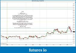 Trading spot fx euro using price action-2012-07-03-morning.jpg
