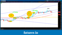 the easy edge for beginner traders-2012-07-03-tos_charts.png-4.png