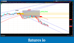 the easy edge for beginner traders-2012-07-03-tos_charts.png-1.png