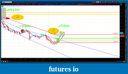 the easy edge for beginner traders-2012-07-03-tos_charts.png-3.png