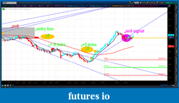 the easy edge for beginner traders-2012-07-03-tos_charts.png-5.png