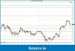 Trading spot fx euro using price action-2012-07-03-continuation.jpg