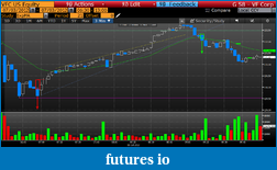 Day Trading Stocks with Discretion-20120703vfc.png