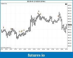 DOJI Indicator-es-03-10-2_10_2010-5-min-.jpg