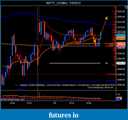 T For Trading-nifty_i-3-min-7_4_2012-2.png