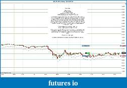 Trading spot fx euro using price action-2012-07-04-morning.jpg