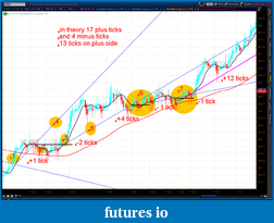 the easy edge for beginner traders-2012-07-04-tos_charts.png-7.png