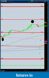 the easy edge for beginner traders-2012-07-04-tos_charts.png-8.png