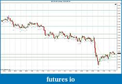 Trading spot fx euro using price action-2012-07-04-continuation.jpg