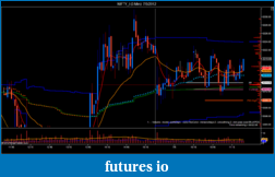 T For Trading-nifty_i-3-min-7_5_2012.png