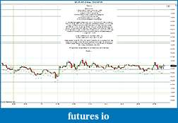 Trading spot fx euro using price action-2012-07-05-morning.jpg