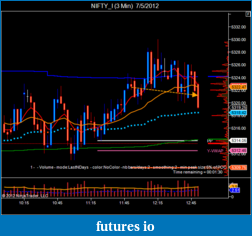 T For Trading-nifty_i-3-min-7_5_2012-3.png
