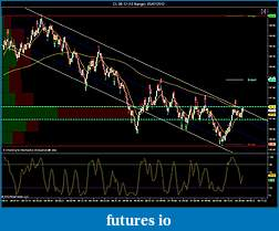 Crude Oil trading-cl-08-12-10-range-05_07_2012-pre-inventories.jpg