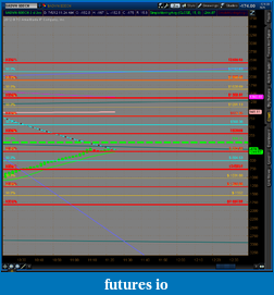 Click image for larger version  Name:2012-07-05-TOS_CHARTS.png-1.png Views:28 Size:57.4 KB ID:80242