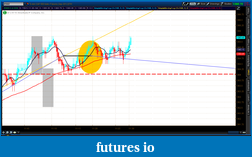 the easy edge for beginner traders-2012-07-05-tos_charts.png-3.png