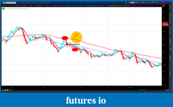 Click image for larger version  Name:2012-07-05-TOS_CHARTS.png-5.png Views:34 Size:50.5 KB ID:80247