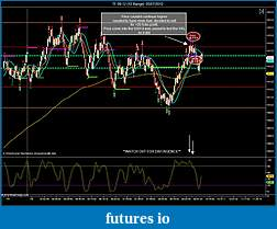 Crude Oil trading-tf-09-12-10-range-05_07_2012-last-trade-day.jpg
