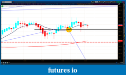 Click image for larger version  Name:2012-07-05-TOS_CHARTS.png-1.png Views:25 Size:45.0 KB ID:80268