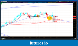 the easy edge for beginner traders-2012-07-05-tos_charts.png-4.png