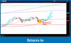 the easy edge for beginner traders-2012-07-05-tos_charts.png-5.png