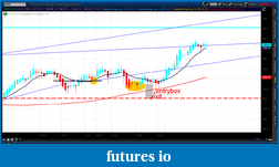 the easy edge for beginner traders-2012-07-05-tos_charts.png-6.png
