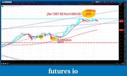 the easy edge for beginner traders-2012-07-05-tos_charts.png-1.png