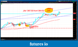 the easy edge for beginner traders-2012-07-05-tos_charts.png-2.png